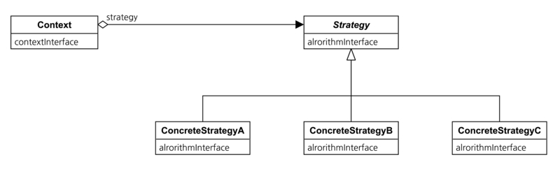 t_Dpsc_chapter05_Strategy_01